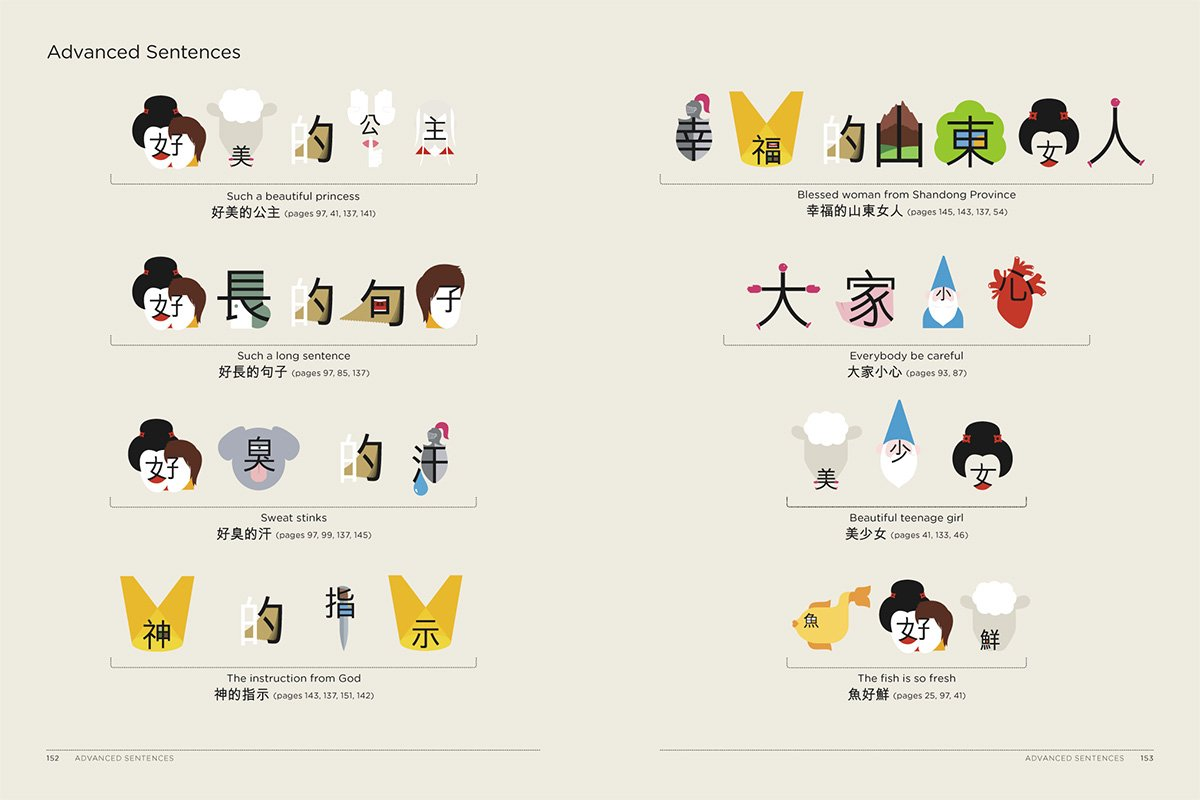 cartea chineasy 2