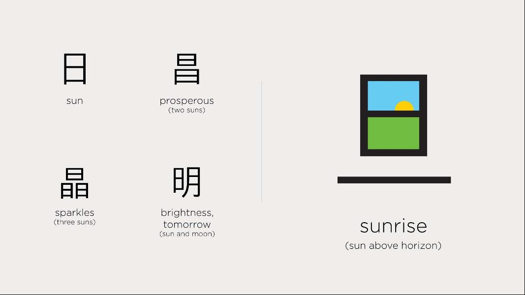 cartea chineasy 5