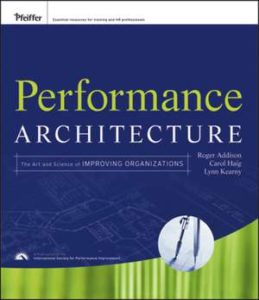 performance-architecture