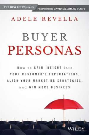 buyer-personas